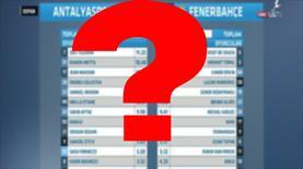 İşte Fenerbahçe'yi yıkan rakamlar